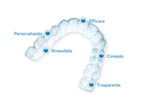 Apparecchio invisibile: vantaggi | Cliniche Francesco Saba